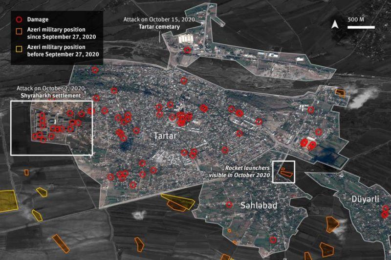 Armenia: Unlawful Rocket, Missile Strikes on Azerbaijan – Human Rights Watch